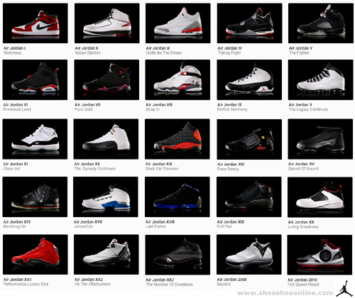 air jordan all shoes