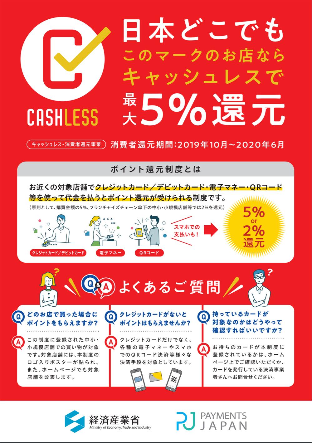 キャッシュ レス 還元 消費 税